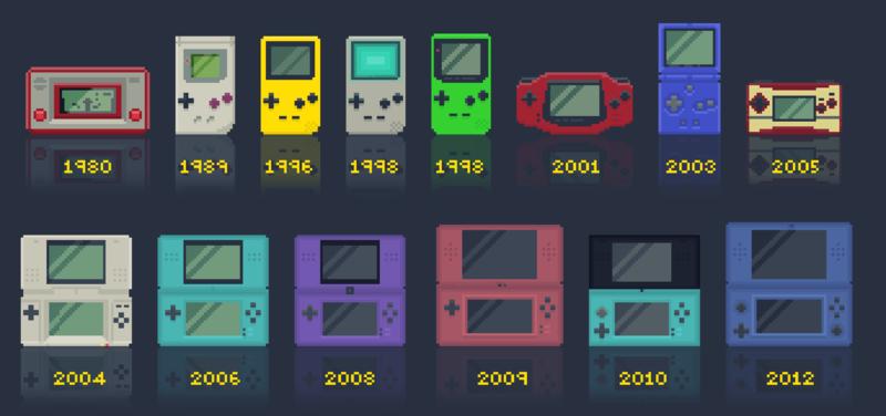 Game Boy Evolution